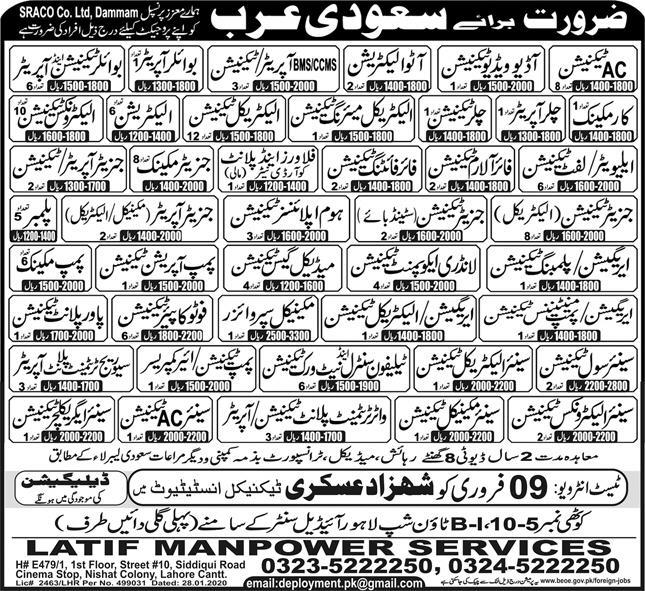 Air Conditioning Technician Jobs