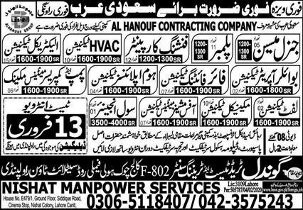 Electrical Technician jobs