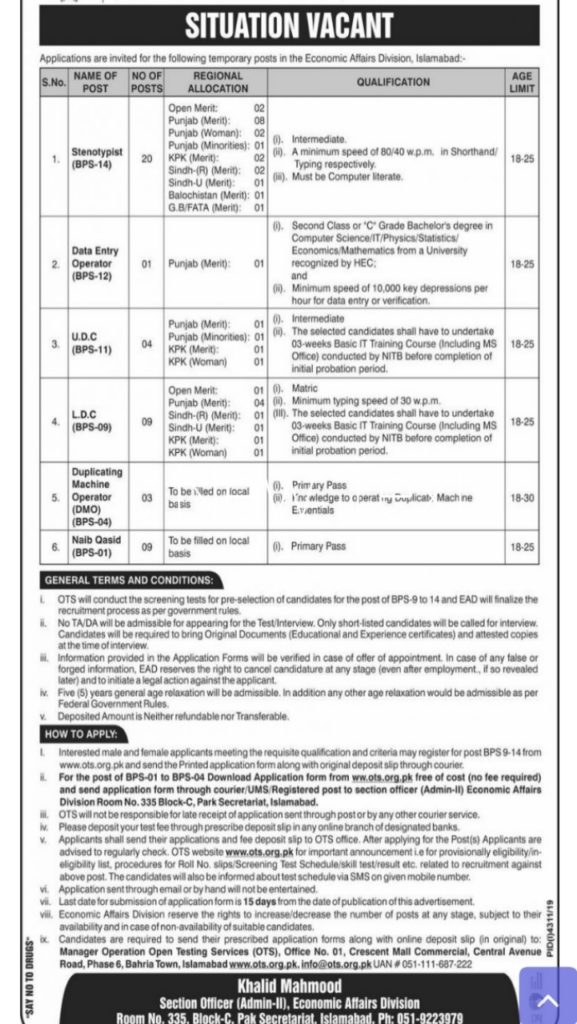 Latest Government of Pakistan jobs
