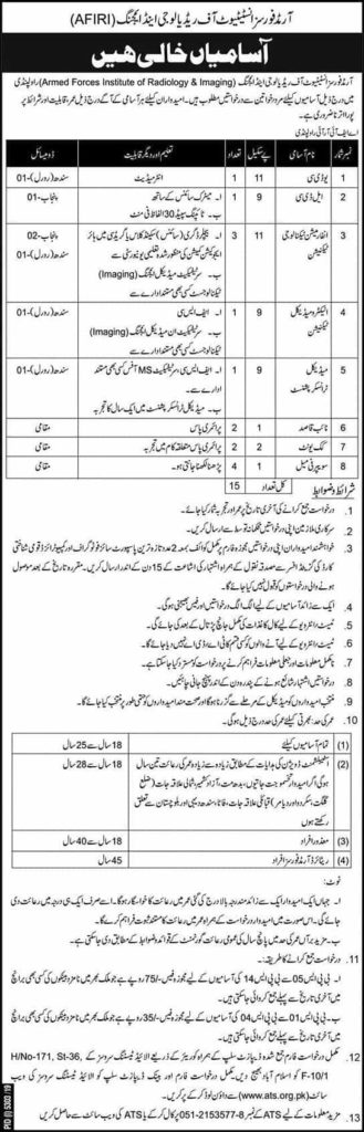 Jobs in Army forces institute