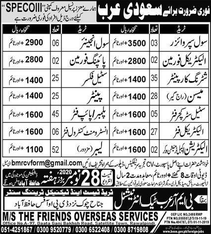 Overseas jobs for Pakistani skilled