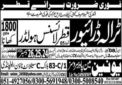 Free visa company jobs in Qatar
