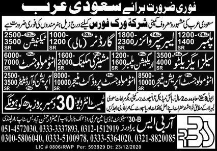 Latest 360 staff Required in Saudi Arabia