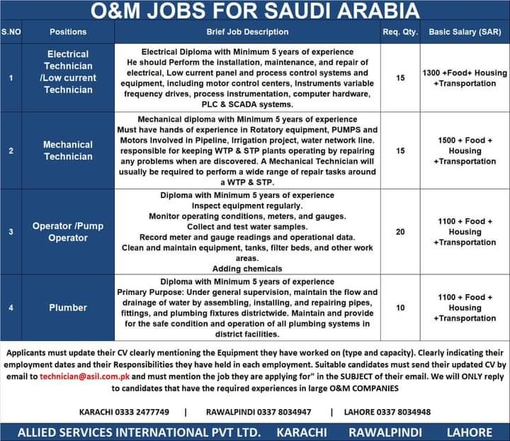 Oil and Gas jobs in Saudi Arabia