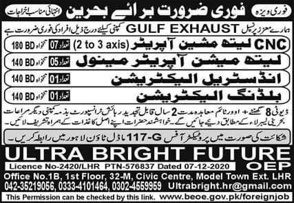 400 staff Required in Bahrain
