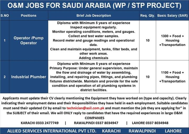Latest Aramco Oil company jobs