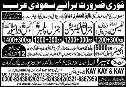Latest General work visa jobs