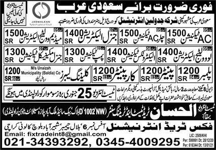 Free work visa jobs in international company