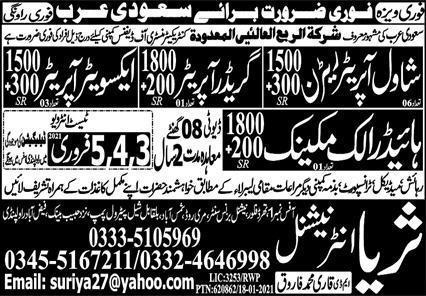 Latest Work Visa Jobs In Al Rabih company
