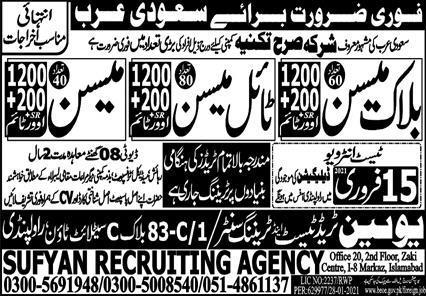 Latest 480 Free work Visa Jobs