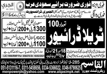 Latest Aramco company Jobs