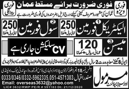 Latest Free work Visa Jobs In Muscat