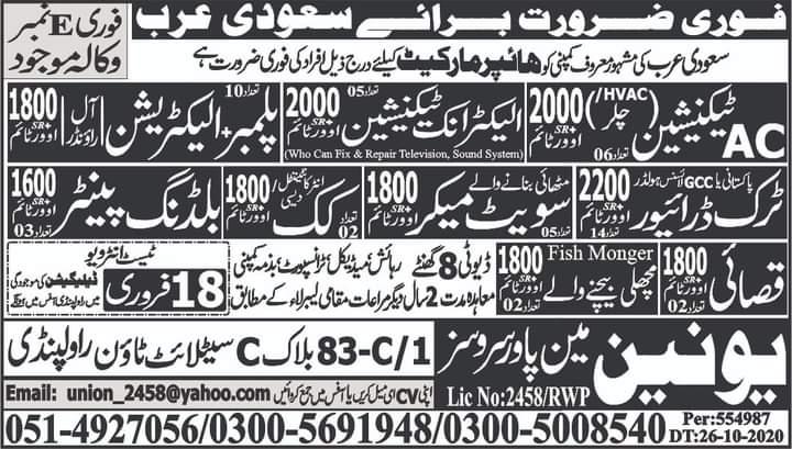 Latest free visa hyper market jobs