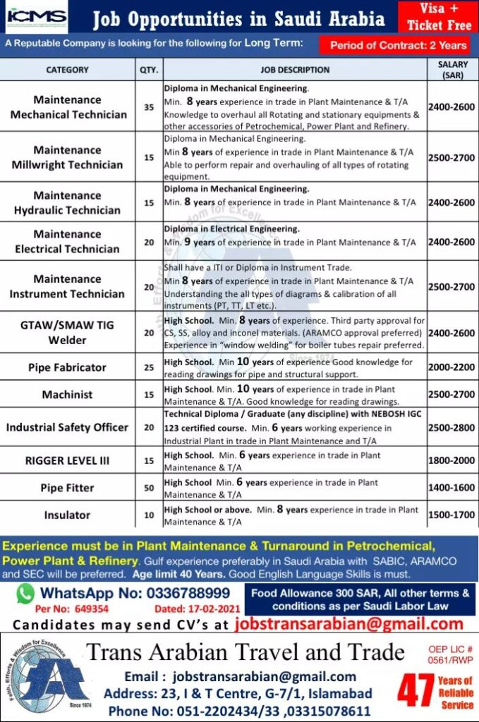Latest Free visa jobs Opportunities