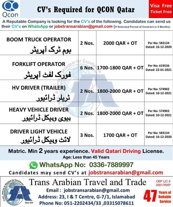 Latest Free Qcon Company work Visa Jobs