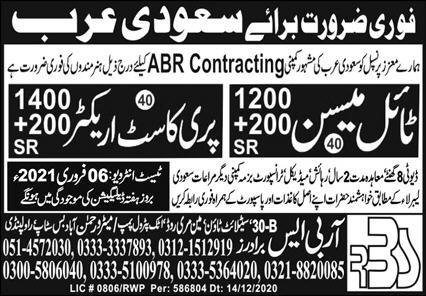 Latest work visa jobs in ABR Contracting company