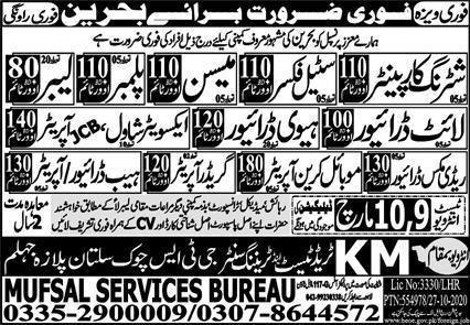 Latest Free Visa company Jobs