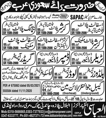 Latest Free work Visa Jobs In Sapac Company