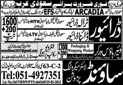 Best Arcadia company Work Visa Jobs