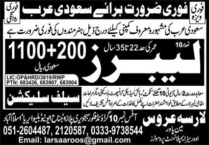 Latest Jobs Opportunities For Fresher