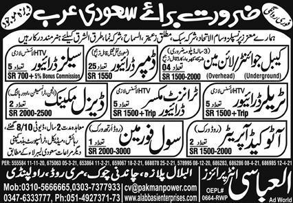 Foreman Visa Jobs in Saudi Arabia