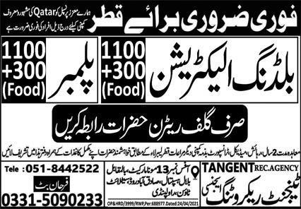 Latest jobs Opportunities in Qatar