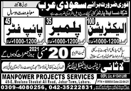 Latest jobs in Nisma Company Saudi Arabia