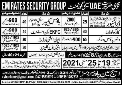 Emirates Airlines Jobs in UAE