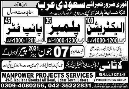 Jobs in Nisma Company Saudi Arabia