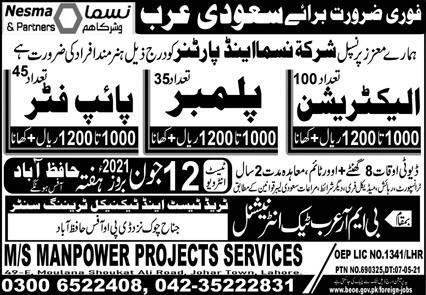 Latest Jobs Opportunities in saudi arabia