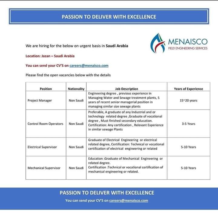 Latest Jobs in Saudi Arabia MENAISCO Company