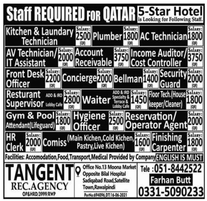 5 Star Hotels Jobs in Qatar For Fresher 2021