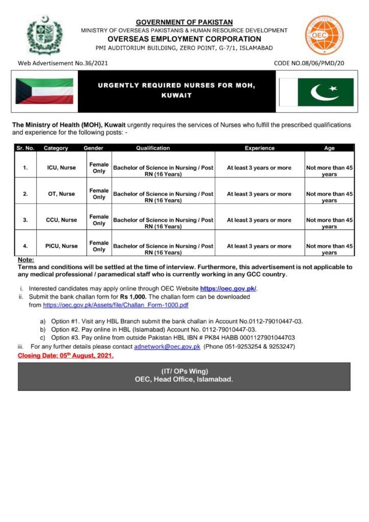 Free Visa Jobs in Kuwait 2021