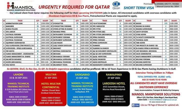 Shutdown Project jobs in Qatar 2021