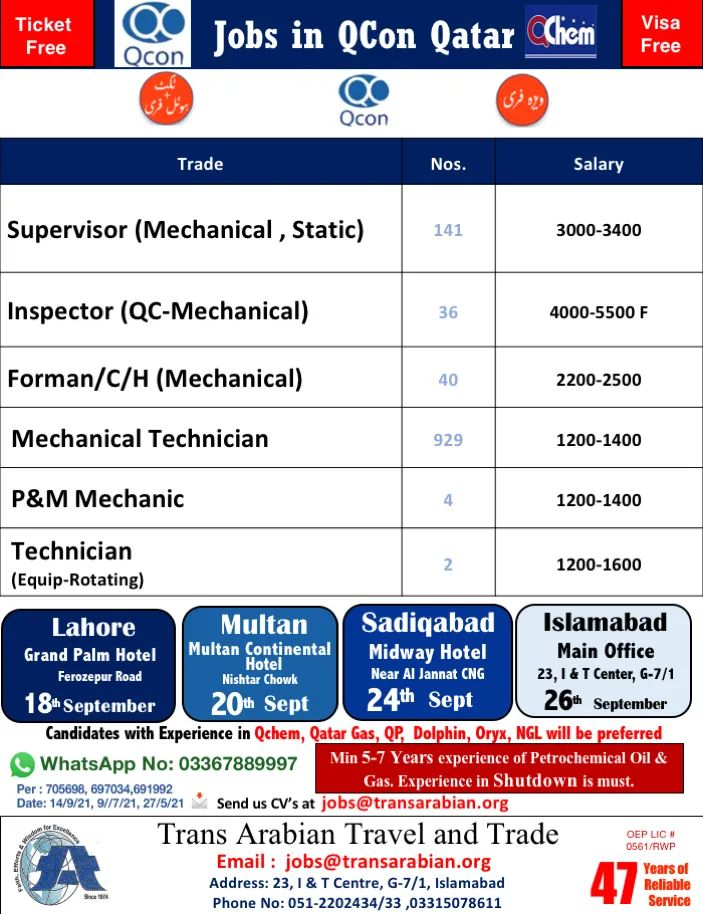 Electrical Supervisor jobs in Qatar